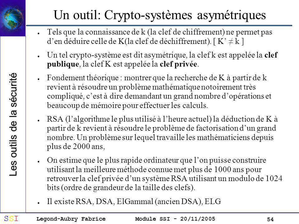 Legond-Aubry Fabrice SSISSISSISSI Module SSI - 20/11/2005 54 Un outil: Crypto-systèmes asymétriques Tels que la connaissance de k (la clef de chiffrement) ne permet pas den déduire celle de K(la clef de déchiffrement).