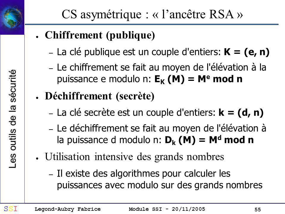 Legond-Aubry Fabrice SSISSISSISSI Module SSI - 20/11/2005 55 CS asymétrique : « lancêtre RSA » Chiffrement (publique) – La clé publique est un couple d entiers: K = (e, n) – Le chiffrement se fait au moyen de l élévation à la puissance e modulo n: E K (M) = M e mod n Déchiffrement (secrète) – La clé secrète est un couple d entiers: k = (d, n) – Le déchiffrement se fait au moyen de l élévation à la puissance d modulo n: D k (M) = M d mod n Utilisation intensive des grands nombres – Il existe des algorithmes pour calculer les puissances avec modulo sur des grands nombres Les outils de la sécurité