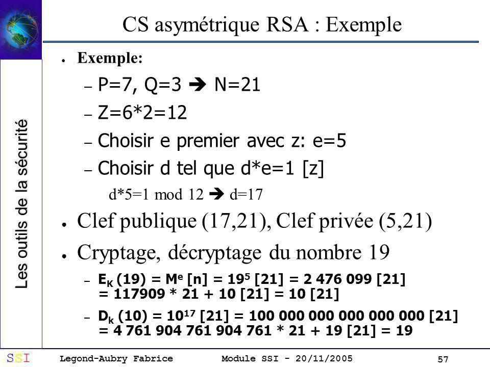 Legond-Aubry Fabrice SSISSISSISSI Module SSI - 20/11/2005 57 CS asymétrique RSA : Exemple Exemple: – P=7, Q=3 N=21 – Z=6*2=12 – Choisir e premier avec z: e=5 – Choisir d tel que d*e=1 [z] d*5=1 mod 12 d=17 Clef publique (17,21), Clef privée (5,21) Cryptage, décryptage du nombre 19 – E K (19) = M e [n] = 19 5 [21] = 2 476 099 [21] = 117909 * 21 + 10 [21] = 10 [21] – D k (10) = 10 17 [21] = 100 000 000 000 000 000 [21] = 4 761 904 761 904 761 * 21 + 19 [21] = 19 Les outils de la sécurité
