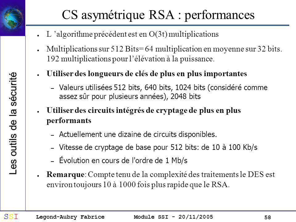 Legond-Aubry Fabrice SSISSISSISSI Module SSI - 20/11/2005 58 CS asymétrique RSA : performances L algorithme précédent est en O(3t) multiplications Multiplications sur 512 Bits= 64 multiplication en moyenne sur 32 bits.