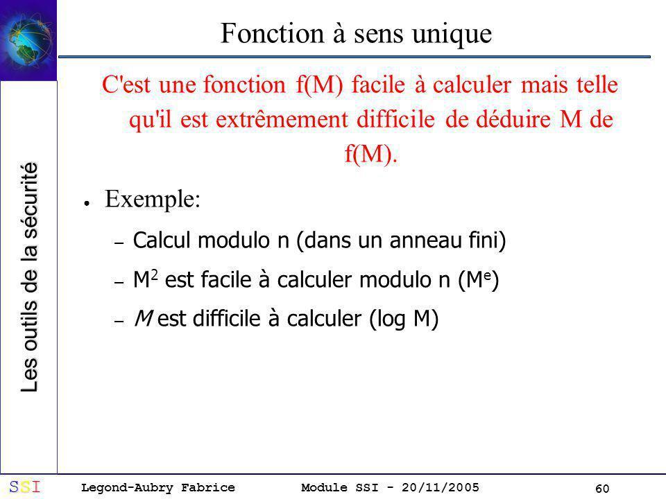 Legond-Aubry Fabrice SSISSISSISSI Module SSI - 20/11/2005 60 Fonction à sens unique C est une fonction f(M) facile à calculer mais telle qu il est extrêmement difficile de déduire M de f(M).