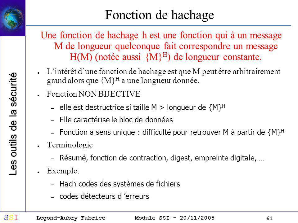 Legond-Aubry Fabrice SSISSISSISSI Module SSI - 20/11/2005 61 Fonction de hachage Une fonction de hachage h est une fonction qui à un message M de longueur quelconque fait correspondre un message H(M) (notée aussi {M} H ) de longueur constante.