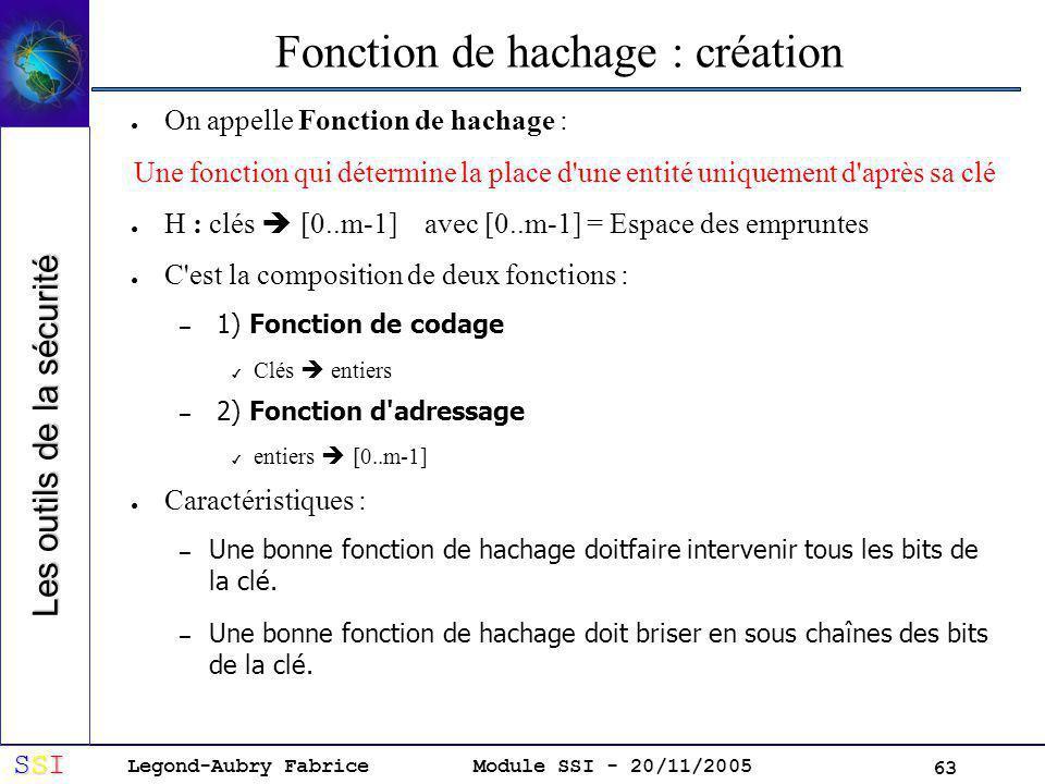 Legond-Aubry Fabrice SSISSISSISSI Module SSI - 20/11/2005 63 Fonction de hachage : création On appelle Fonction de hachage : Une fonction qui détermine la place d une entité uniquement d après sa clé H : clés [0..m-1] avec [0..m-1] = Espace des empruntes C est la composition de deux fonctions : – 1) Fonction de codage Clés entiers – 2) Fonction d adressage entiers [0..m-1] Caractéristiques : – Une bonne fonction de hachage doitfaire intervenir tous les bits de la clé.
