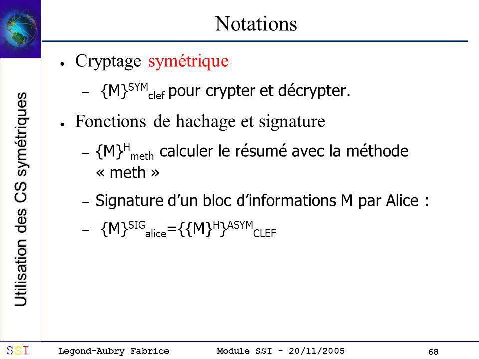 Legond-Aubry Fabrice SSISSISSISSI Module SSI - 20/11/2005 68 Notations Cryptage symétrique – {M} SYM clef pour crypter et décrypter.