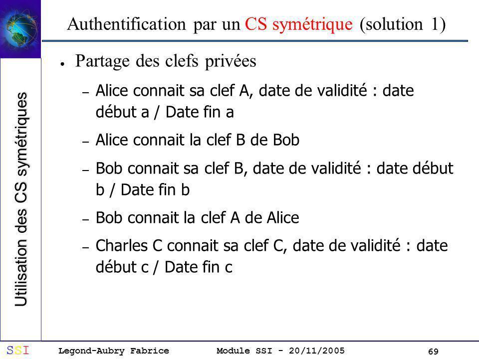 Legond-Aubry Fabrice SSISSISSISSI Module SSI - 20/11/2005 69 Authentification par un CS symétrique (solution 1) Partage des clefs privées – Alice connait sa clef A, date de validité : date début a / Date fin a – Alice connait la clef B de Bob – Bob connait sa clef B, date de validité : date début b / Date fin b – Bob connait la clef A de Alice – Charles C connait sa clef C, date de validité : date début c / Date fin c Utilisation des CS symétriques