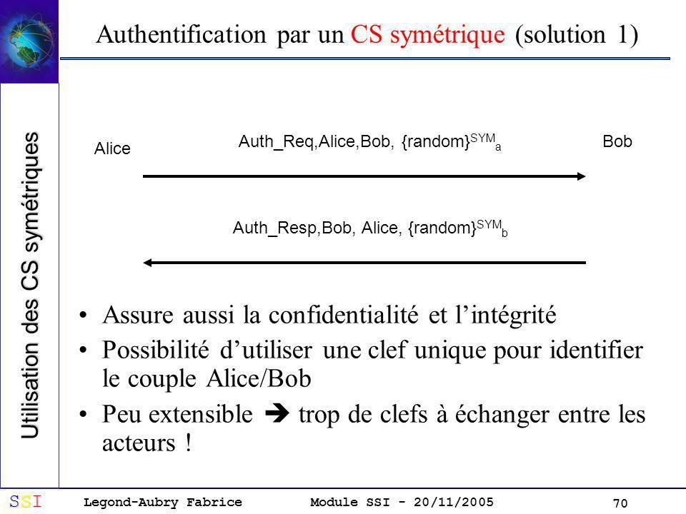 Legond-Aubry Fabrice SSISSISSISSI Module SSI - 20/11/2005 70 Authentification par un CS symétrique (solution 1) Assure aussi la confidentialité et lintégrité Possibilité dutiliser une clef unique pour identifier le couple Alice/Bob Peu extensible trop de clefs à échanger entre les acteurs .