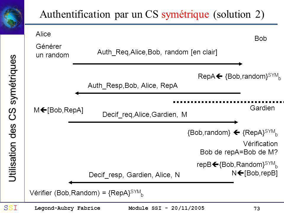Legond-Aubry Fabrice SSISSISSISSI Module SSI - 20/11/2005 73 Authentification par un CS symétrique (solution 2) Alice Générer un random Bob Auth_Req,Alice,Bob, random [en clair] Auth_Resp,Bob, Alice, RepA RepA {Bob,random} SYM b Gardien M [Bob,RepA] Decif_req,Alice,Gardien, M {Bob,random} {RepA} SYM b Vérification Bob de repA=Bob de M.