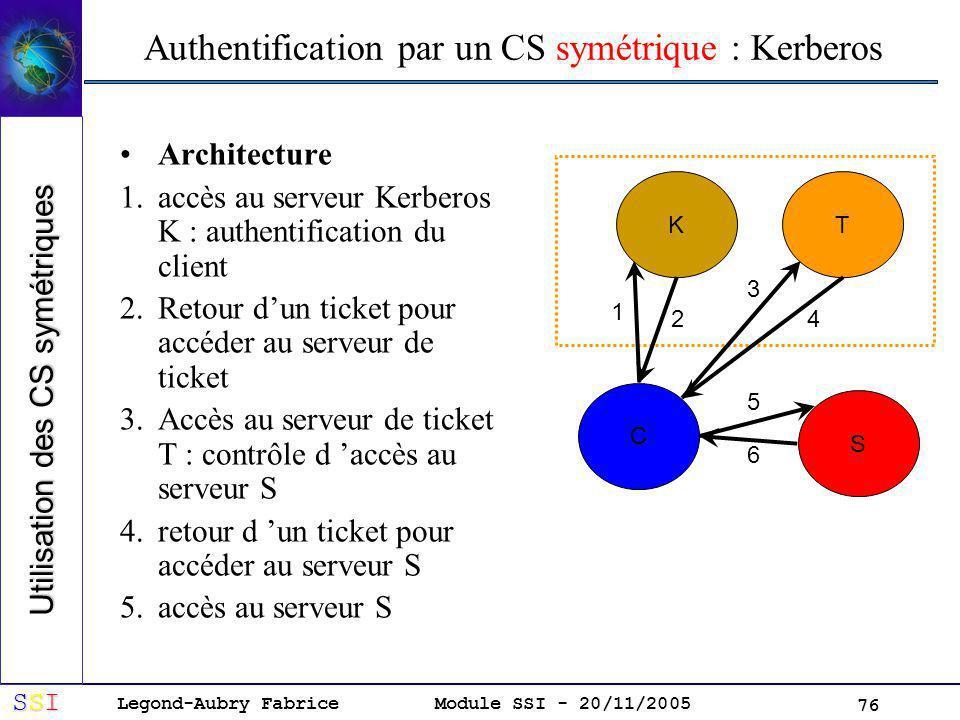 Legond-Aubry Fabrice SSISSISSISSI Module SSI - 20/11/2005 76 Authentification par un CS symétrique : Kerberos Architecture 1.accès au serveur Kerberos K : authentification du client 2.Retour dun ticket pour accéder au serveur de ticket 3.Accès au serveur de ticket T : contrôle d accès au serveur S 4.retour d un ticket pour accéder au serveur S 5.accès au serveur S KT C S 1 2 3 4 5 6 Utilisation des CS symétriques