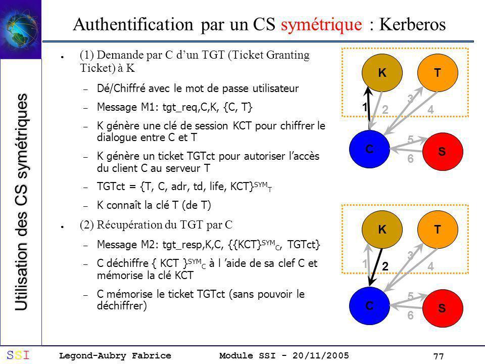 Legond-Aubry Fabrice SSISSISSISSI Module SSI - 20/11/2005 77 Authentification par un CS symétrique : Kerberos (1) Demande par C dun TGT (Ticket Granting Ticket) à K – Dé/Chiffré avec le mot de passe utilisateur – Message M1: tgt_req,C,K, {C, T} – K génère une clé de session KCT pour chiffrer le dialogue entre C et T – K génère un ticket TGTct pour autoriser laccès du client C au serveur T – TGTct = {T, C, adr, td, life, KCT} SYM T – K connaît la clé T (de T) (2) Récupération du TGT par C – Message M2: tgt_resp,K,C, {{KCT} SYM C, TGTct} – C déchiffre { KCT } SYM C à l aide de sa clef C et mémorise la clé KCT – C mémorise le ticket TGTct (sans pouvoir le déchiffrer) KT C S 1 2 3 4 5 6 KT C S 1 2 3 4 5 6 Utilisation des CS symétriques