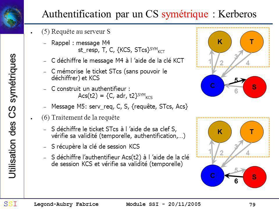 Legond-Aubry Fabrice SSISSISSISSI Module SSI - 20/11/2005 79 Authentification par un CS symétrique : Kerberos (5) Requête au serveur S – Rappel : message M4 st_resp, T, C, {KCS, STcs} SYM KCT – C déchiffre le message M4 à l aide de la clé KCT – C mémorise le ticket STcs (sans pouvoir le déchiffrer) et KCS – C construit un authentifieur : Acs(t2) = {C, adr, t2} SYM KCS – Message M5: serv_req, C, S, {requête, STcs, Acs} (6) Traitement de la requête – S déchiffre le ticket STcs à l aide de sa clef S, vérifie sa validité (temporelle, authentification,…) – S récupère la clé de session KCS – S déchiffre lauthentifieur Acs(t2) à l aide de la clé de session KCS et vérifie sa validité (temporelle) KT C S 1 2 3 4 5 6 KT C S 1 2 3 4 5 6 Utilisation des CS symétriques