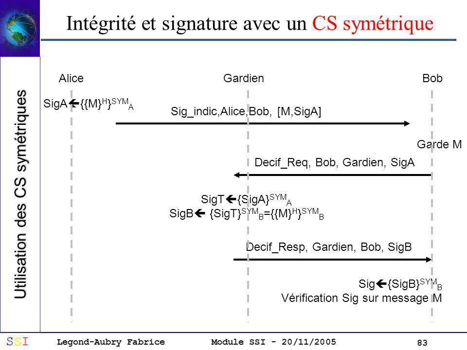 Legond-Aubry Fabrice SSISSISSISSI Module SSI - 20/11/2005 83 Intégrité et signature avec un CS symétrique AliceGardienBob SigA {{M} H } SYM A Sig_indic,Alice,Bob, [M,SigA] Decif_Req, Bob, Gardien, SigA SigT {SigA} SYM A SigB {SigT} SYM B ={{M} H } SYM B Decif_Resp, Gardien, Bob, SigB Sig {SigB} SYM B Vérification Sig sur message M Garde M Utilisation des CS symétriques