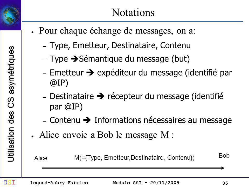 Legond-Aubry Fabrice SSISSISSISSI Module SSI - 20/11/2005 85 Notations Pour chaque échange de messages, on a: – Type, Emetteur, Destinataire, Contenu – Type Sémantique du message (but) – Emetteur expéditeur du message (identifié par @IP) – Destinataire récepteur du message (identifié par @IP) – Contenu Informations nécessaires au message Alice envoie a Bob le message M : Alice Bob M(={Type, Emetteur,Destinataire, Contenu}) Utilisation des CS asymétriques