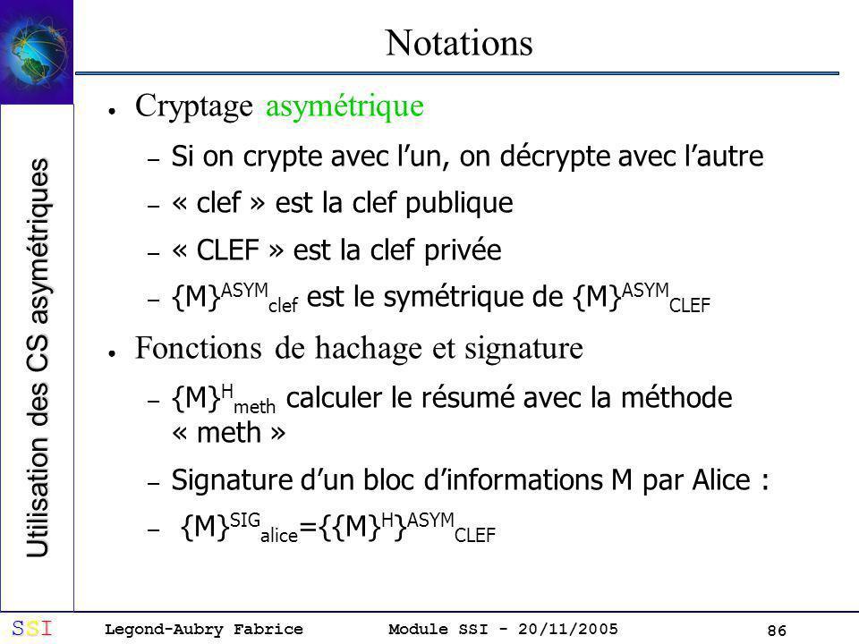 Legond-Aubry Fabrice SSISSISSISSI Module SSI - 20/11/2005 86 Notations Cryptage asymétrique – Si on crypte avec lun, on décrypte avec lautre – « clef » est la clef publique – « CLEF » est la clef privée – {M} ASYM clef est le symétrique de {M} ASYM CLEF Fonctions de hachage et signature – {M} H meth calculer le résumé avec la méthode « meth » – Signature dun bloc dinformations M par Alice : – {M} SIG alice ={{M} H } ASYM CLEF Utilisation des CS asymétriques