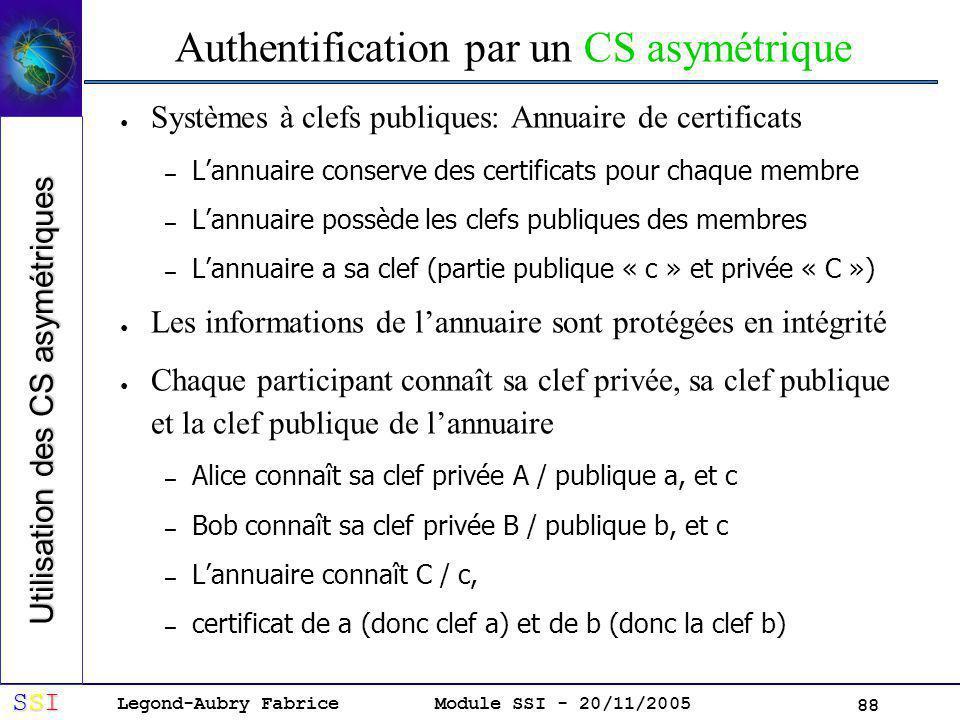 Legond-Aubry Fabrice SSISSISSISSI Module SSI - 20/11/2005 88 Authentification par un CS asymétrique Systèmes à clefs publiques: Annuaire de certificats – Lannuaire conserve des certificats pour chaque membre – Lannuaire possède les clefs publiques des membres – Lannuaire a sa clef (partie publique « c » et privée « C ») Les informations de lannuaire sont protégées en intégrité Chaque participant connaît sa clef privée, sa clef publique et la clef publique de lannuaire – Alice connaît sa clef privée A / publique a, et c – Bob connaît sa clef privée B / publique b, et c – Lannuaire connaît C / c, – certificat de a (donc clef a) et de b (donc la clef b) Utilisation des CS asymétriques