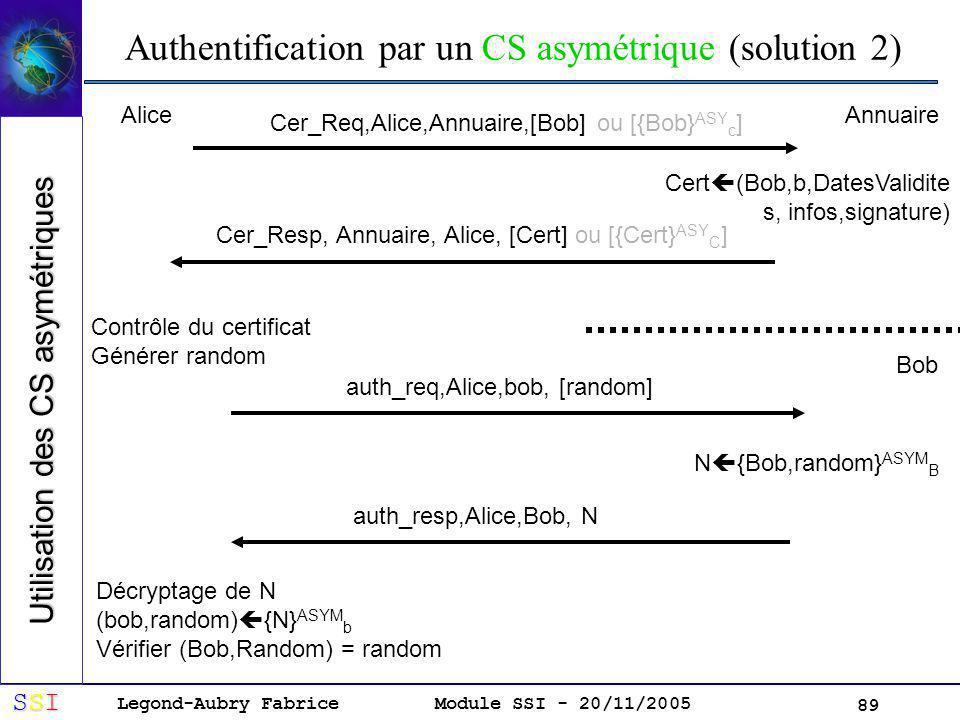 Legond-Aubry Fabrice SSISSISSISSI Module SSI - 20/11/2005 89 Authentification par un CS asymétrique (solution 2) Alice Cer_Req,Alice,Annuaire,[Bob] ou [{Bob} ASY c ] Cer_Resp, Annuaire, Alice, [Cert] ou [{Cert} ASY C ] Cert (Bob,b,DatesValidite s, infos,signature) Annuaire Contrôle du certificat Générer random auth_req,Alice,bob, [random] N {Bob,random} ASYM B auth_resp,Alice,Bob, N Décryptage de N (bob,random) {N} ASYM b Vérifier (Bob,Random) = random Bob Utilisation des CS asymétriques