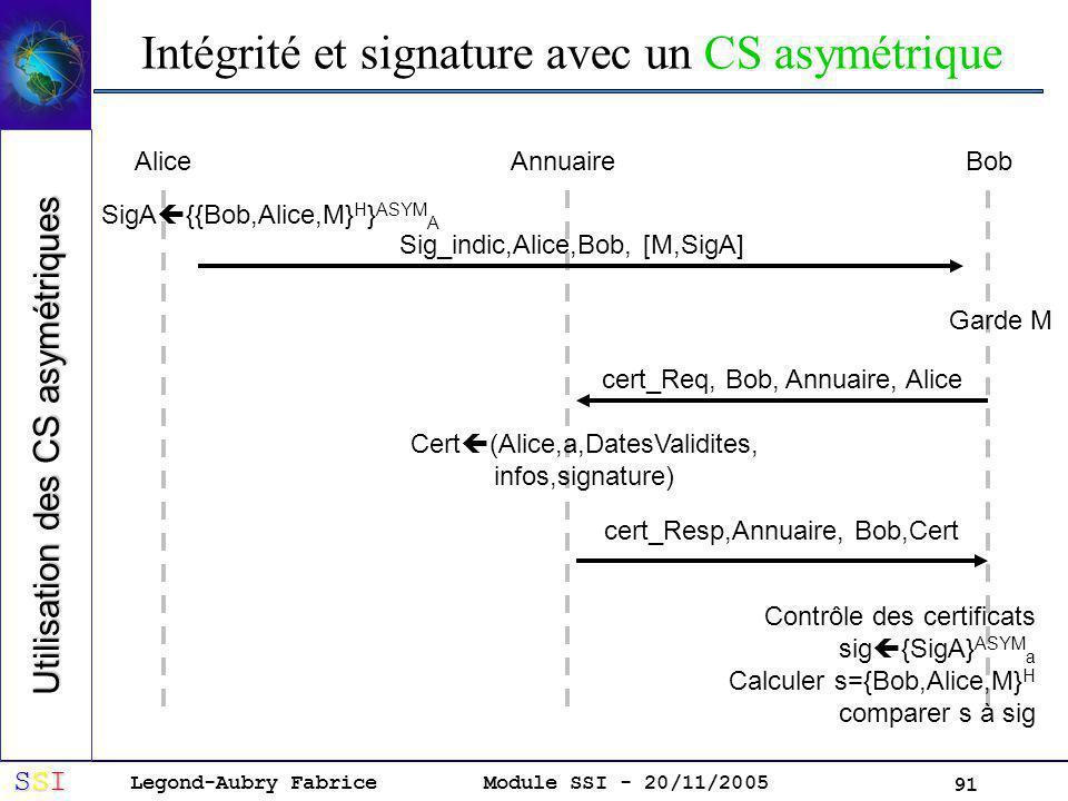 Legond-Aubry Fabrice SSISSISSISSI Module SSI - 20/11/2005 91 Intégrité et signature avec un CS asymétrique AliceAnnuaireBob SigA {{Bob,Alice,M} H } ASYM A Sig_indic,Alice,Bob, [M,SigA] Garde M cert_Req, Bob, Annuaire, Alice Cert (Alice,a,DatesValidites, infos,signature) cert_Resp,Annuaire, Bob,Cert Contrôle des certificats sig {SigA} ASYM a Calculer s={Bob,Alice,M} H comparer s à sig Utilisation des CS asymétriques