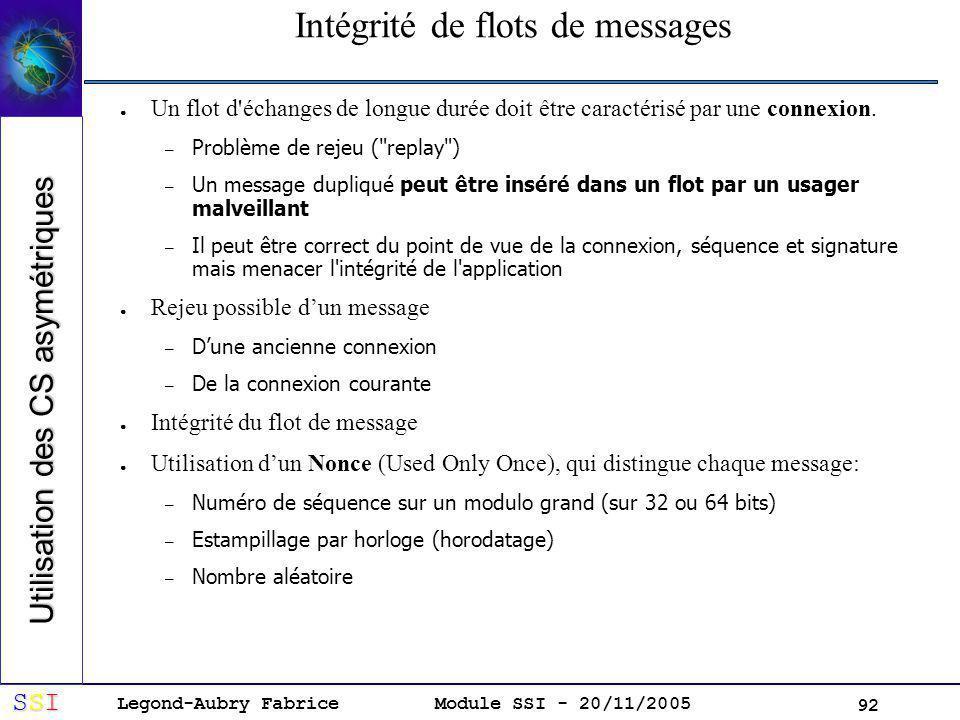 Legond-Aubry Fabrice SSISSISSISSI Module SSI - 20/11/2005 92 Intégrité de flots de messages Un flot d échanges de longue durée doit être caractérisé par une connexion.