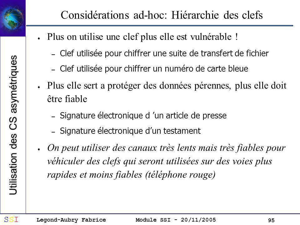 Legond-Aubry Fabrice SSISSISSISSI Module SSI - 20/11/2005 95 Considérations ad-hoc: Hiérarchie des clefs Plus on utilise une clef plus elle est vulnérable .