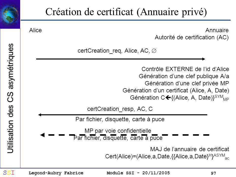 Legond-Aubry Fabrice SSISSISSISSI Module SSI - 20/11/2005 97 Création de certificat (Annuaire privé) AliceAnnuaire Autorité de certification (AC) certCreation_req, Alice, AC, Contrôle EXTERNE de lid dAlice Génération dune clef publique A/a Génération dune clef privée MP Génération dun certificat (Alice, A, Date) Génération C {(Alice, A, Date)} SYM MP certCreation_resp, AC, C Par fichier, disquette, carte à puce MP par voie confidentielle Par fichier, disquette, carte à puce MAJ de lannuaire de certificat Cert(Alice)=(Alice,a,Date,{{Alice,a,Date} H } ASYM ac Utilisation des CS asymétriques