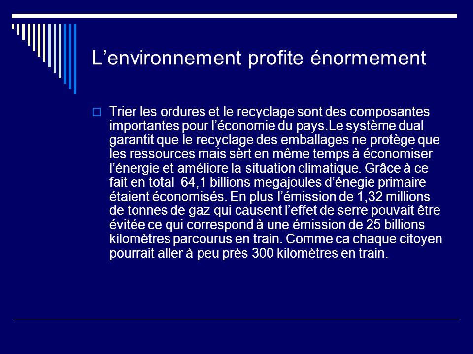 Lenvironnement profite énormement Trier les ordures et le recyclage sont des composantes importantes pour léconomie du pays.Le système dual garantit que le recyclage des emballages ne protège que les ressources mais sèrt en même temps à économiser lénergie et améliore la situation climatique.