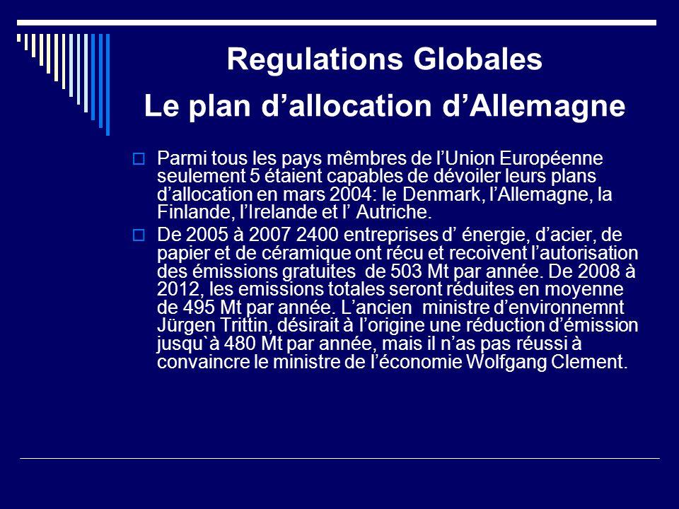 Regulations Globales Le plan dallocation dAllemagne Parmi tous les pays mêmbres de lUnion Européenne seulement 5 étaient capables de dévoiler leurs plans dallocation en mars 2004: le Denmark, lAllemagne, la Finlande, lIrelande et l Autriche.