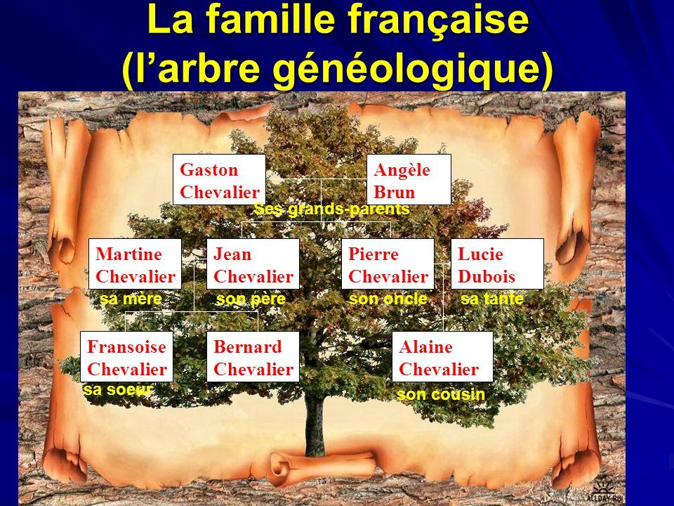 La famille française (larbre généologique) Gaston Chevalier Angèle Brun Jean Chevalier Pierre Chevalier Martine Chevalier Lucie Dubois Fransoise Cheva