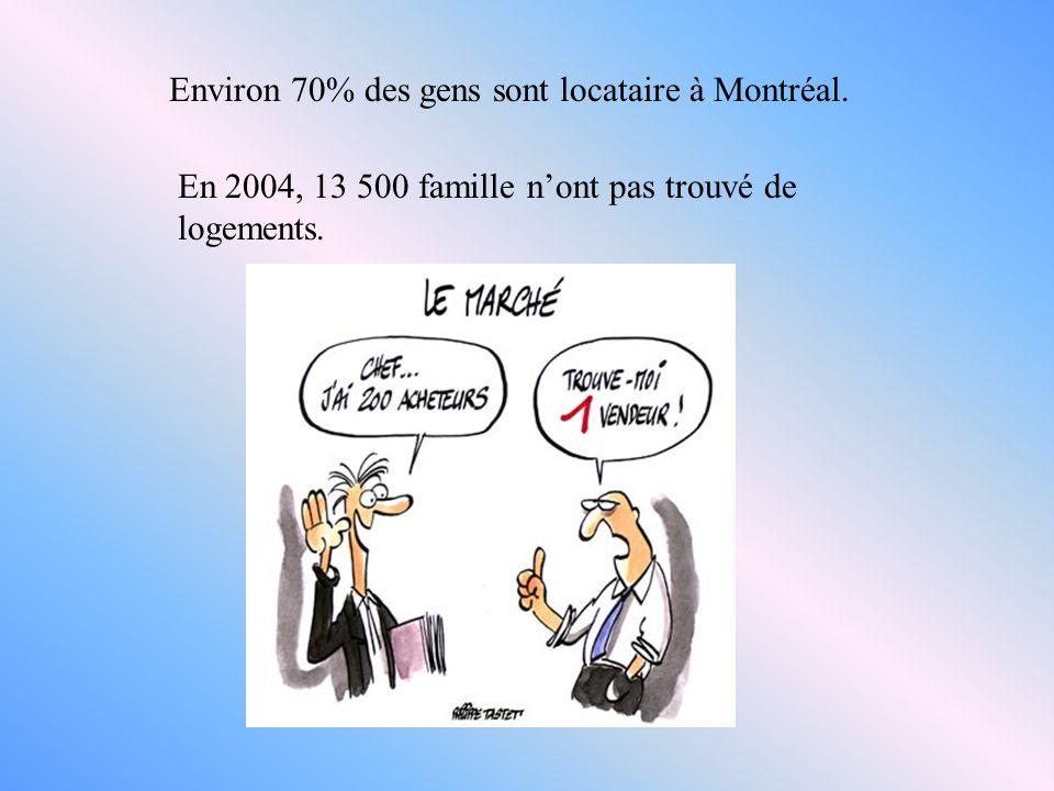 Environ 70% des gens sont locataire à Montréal.
