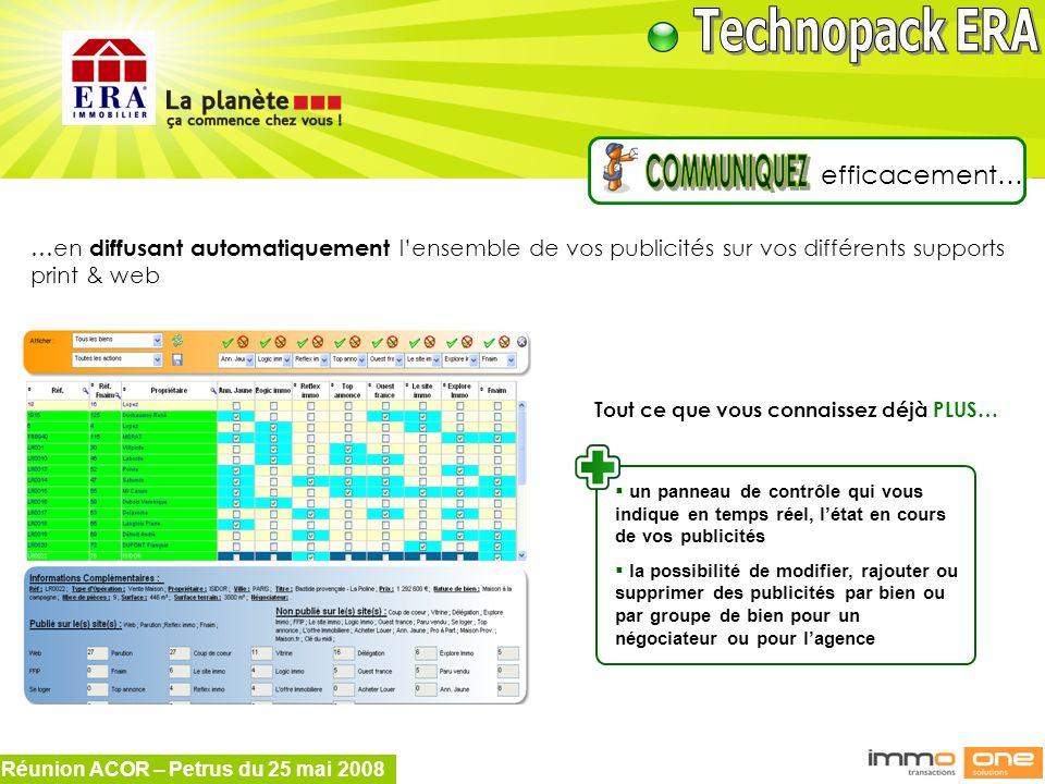 Réunion ACOR – Petrus du 25 mai 2008 …en diffusant automatiquement lensemble de vos publicités sur vos différents supports print & web Tout ce que vou