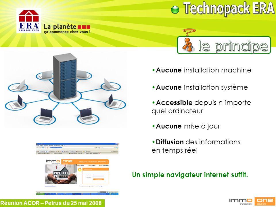 Réunion ACOR – Petrus du 25 mai 2008 Aucune installation machine Diffusion des informations en temps réel Aucune installation système Accessible depui