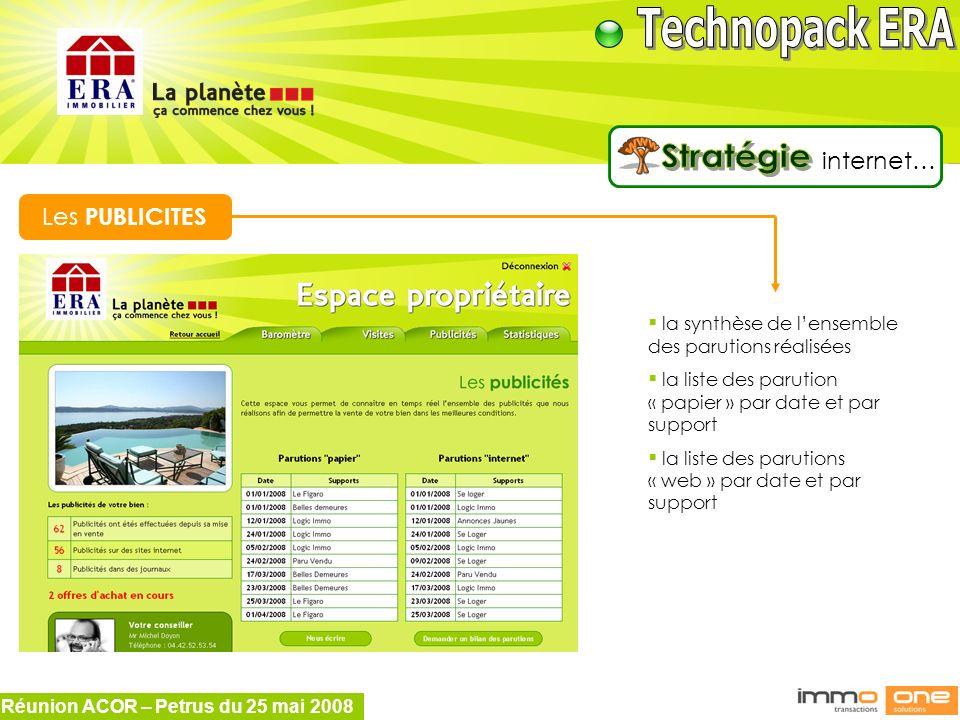 Réunion ACOR – Petrus du 25 mai 2008 Les PUBLICITES la synthèse de lensemble des parutions réalisées la liste des parution « papier » par date et par