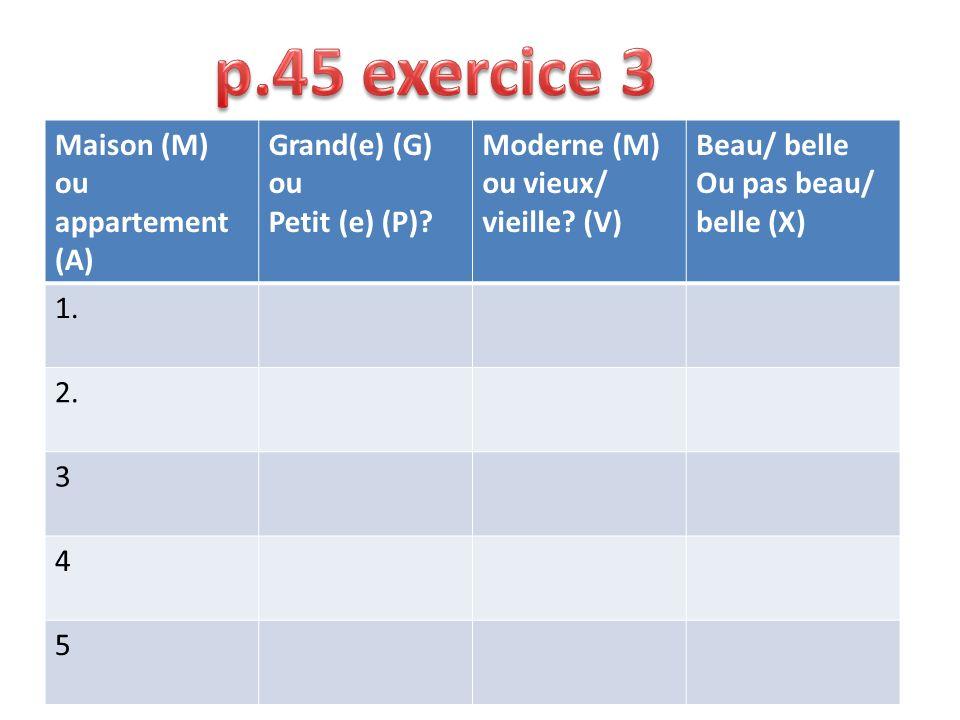 Maison (M) ou appartement (A) Grand(e) (G) ou Petit (e) (P)? Moderne (M) ou vieux/ vieille? (V) Beau/ belle Ou pas beau/ belle (X) 1. 2. 3 4 5