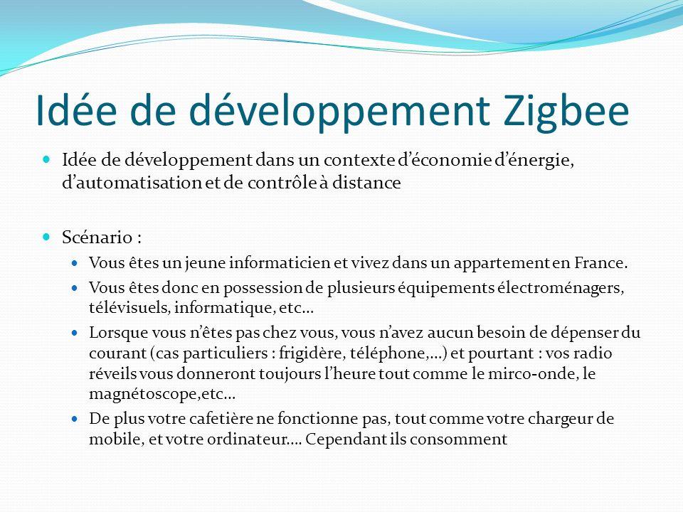 Idée de développement Zigbee Idée de développement dans un contexte déconomie dénergie, dautomatisation et de contrôle à distance Scénario : Vous êtes