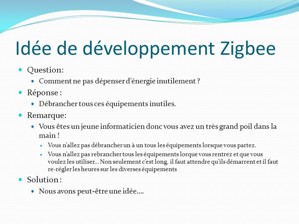 Idée de développement Zigbee Question: Comment ne pas dépenser dénergie inutilement ? Réponse : Débrancher tous ces équipements inutiles. Remarque: Vo