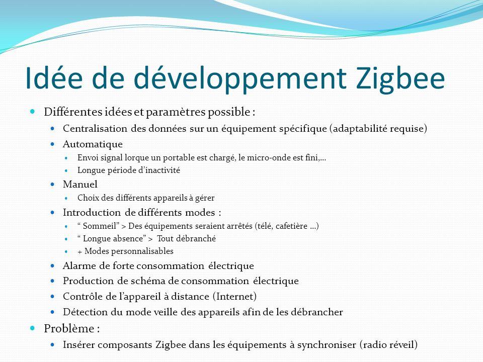 Idée de développement Zigbee Différentes idées et paramètres possible : Centralisation des données sur un équipement spécifique (adaptabilité requise)