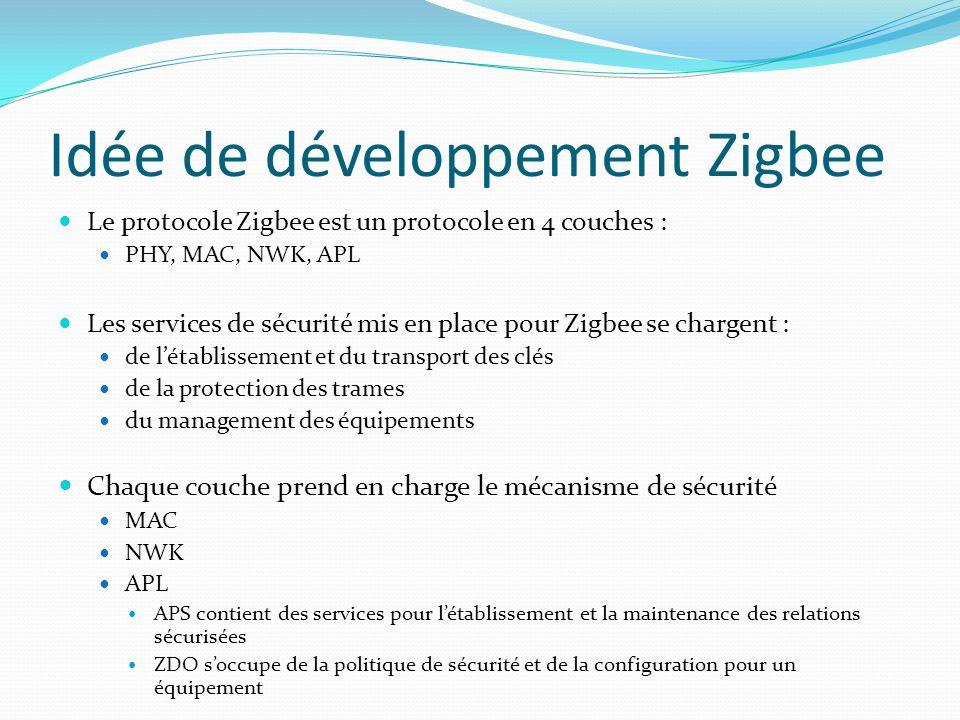 Idée de développement Zigbee Le protocole Zigbee est un protocole en 4 couches : PHY, MAC, NWK, APL Les services de sécurité mis en place pour Zigbee