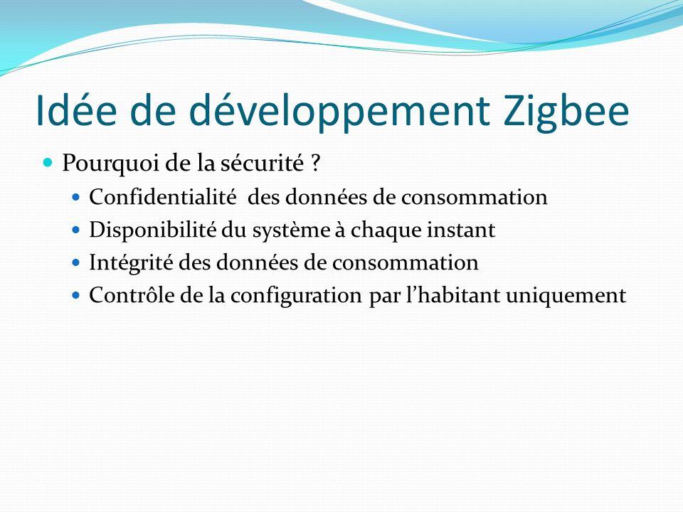 Idée de développement Zigbee Pourquoi de la sécurité ? Confidentialité des données de consommation Disponibilité du système à chaque instant Intégrité