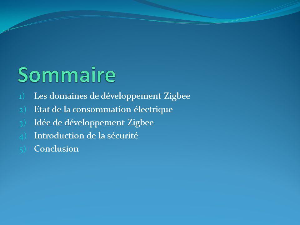 1) Les domaines de développement Zigbee 2) Etat de la consommation électrique 3) Idée de développement Zigbee 4) Introduction de la sécurité 5) Conclu