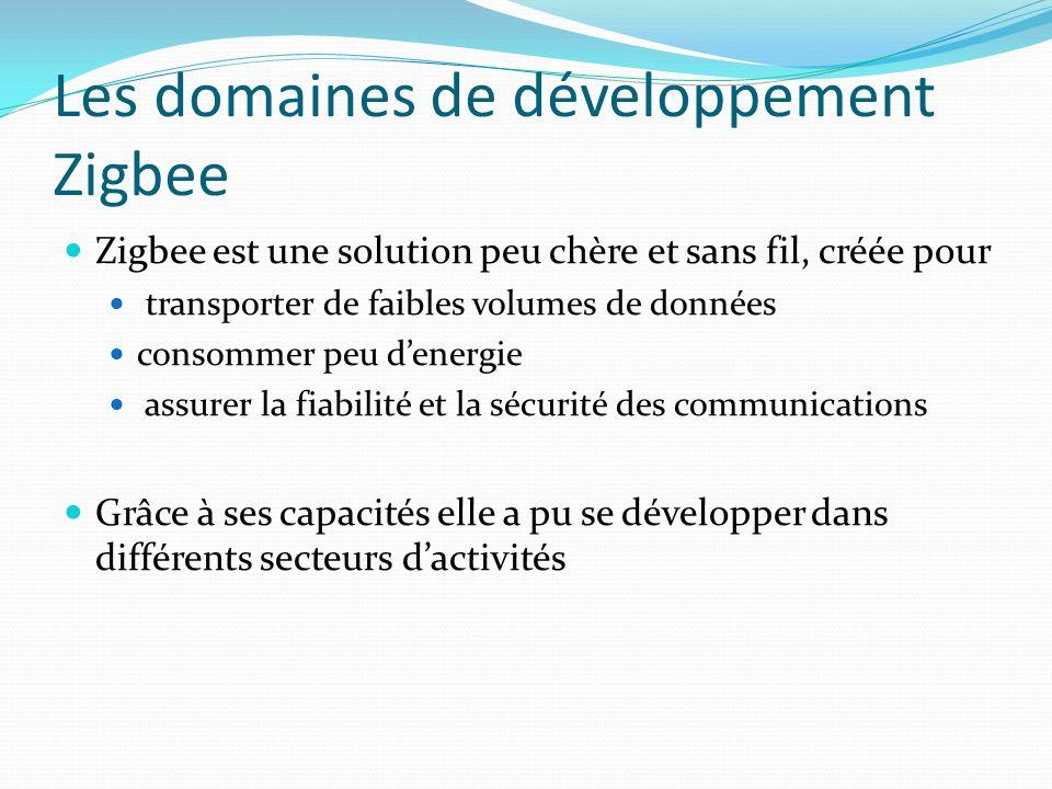 Les domaines de développement Zigbee Zigbee est une solution peu chère et sans fil, créée pour transporter de faibles volumes de données consommer peu