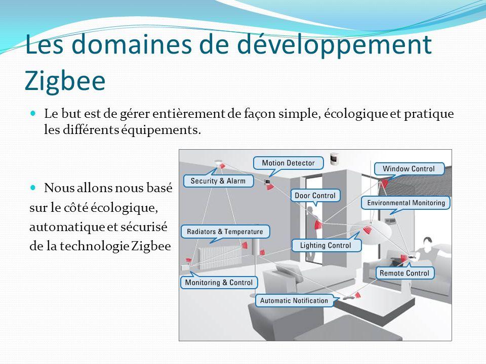 Les domaines de développement Zigbee Le but est de gérer entièrement de façon simple, écologique et pratique les différents équipements. Nous allons n