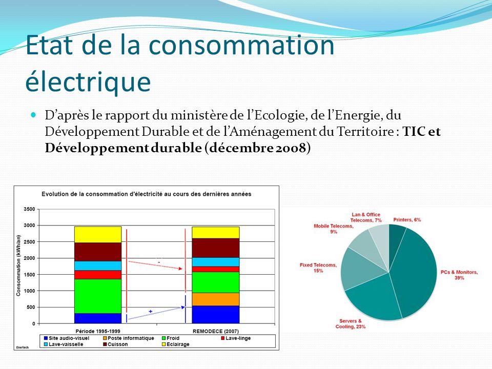 Etat de la consommation électrique Daprès le rapport du ministère de lEcologie, de lEnergie, du Développement Durable et de lAménagement du Territoire