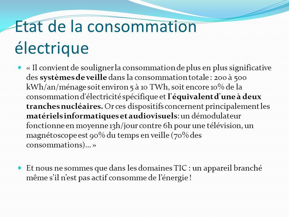 Etat de la consommation électrique « Il convient de souligner la consommation de plus en plus significative des systèmes de veille dans la consommatio