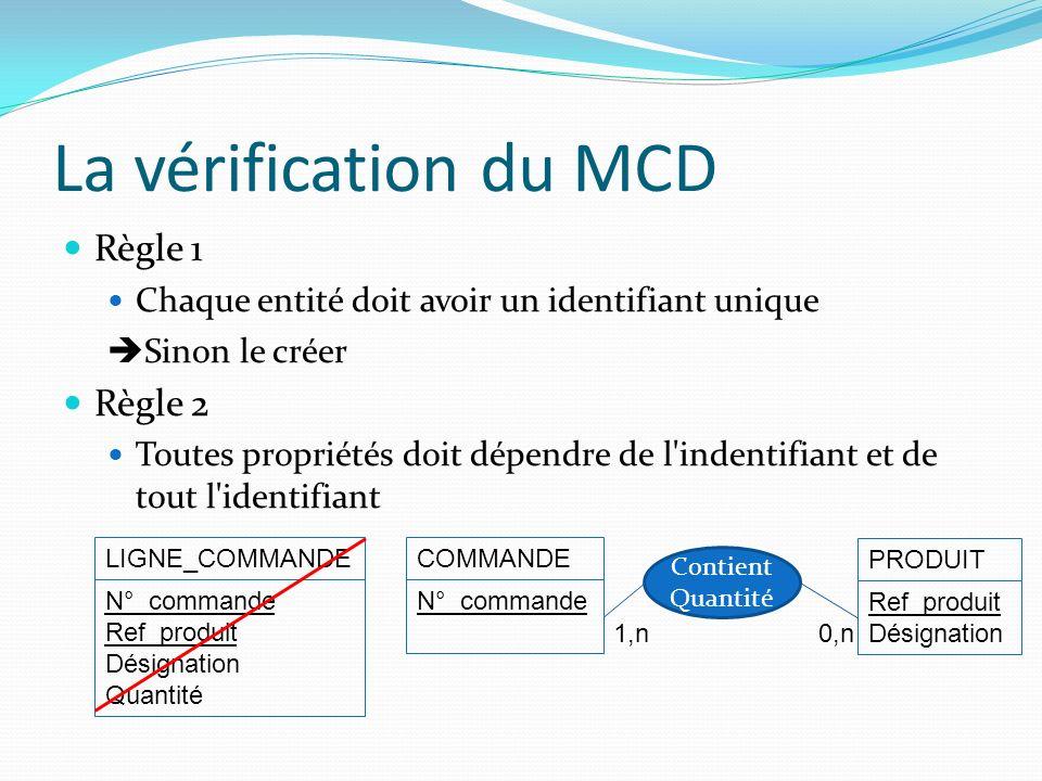 La vérification du MCD Règle 1 Chaque entité doit avoir un identifiant unique Sinon le créer Règle 2 Toutes propriétés doit dépendre de l'indentifiant