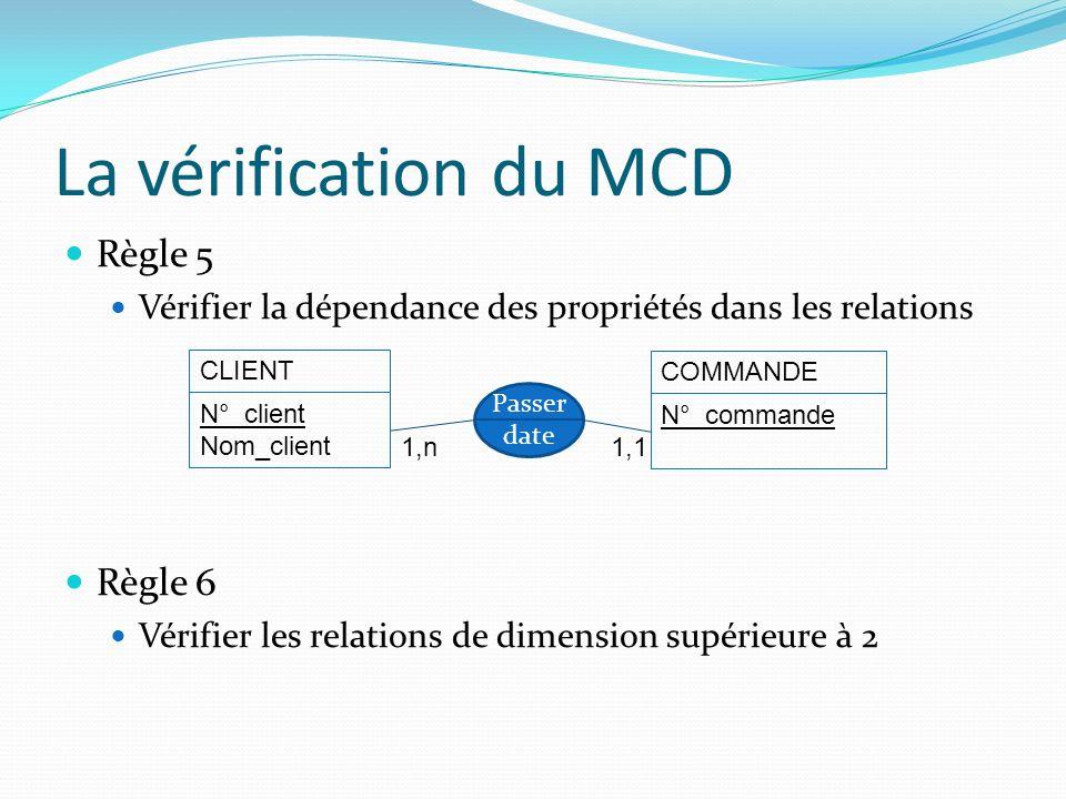 La vérification du MCD Règle 5 Vérifier la dépendance des propriétés dans les relations Règle 6 Vérifier les relations de dimension supérieure à 2 CLI