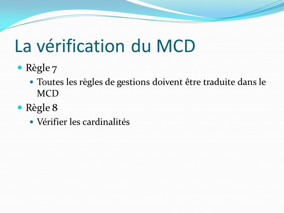 La vérification du MCD Règle 7 Toutes les règles de gestions doivent être traduite dans le MCD Règle 8 Vérifier les cardinalités