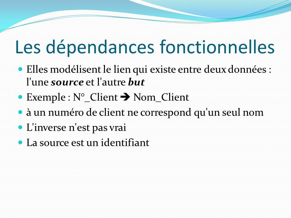 Les dépendances fonctionnelles Elles modélisent le lien qui existe entre deux données : l'une source et l'autre but Exemple : N°_Client Nom_Client à u