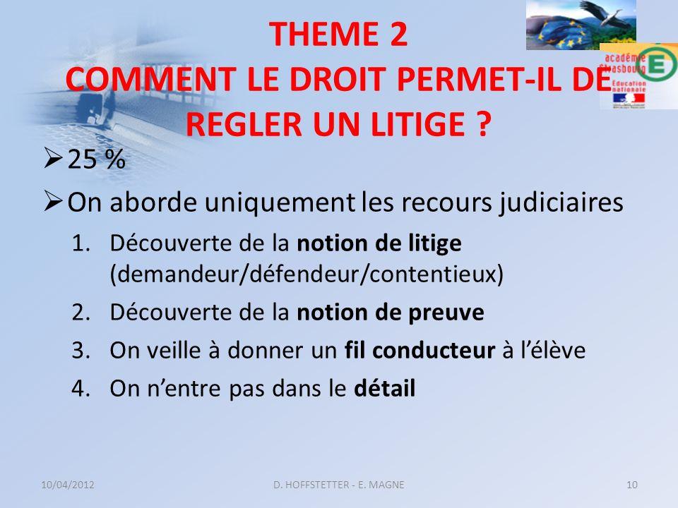 THEME 2 COMMENT LE DROIT PERMET-IL DE REGLER UN LITIGE ? 25 % On aborde uniquement les recours judiciaires 1.Découverte de la notion de litige (demand