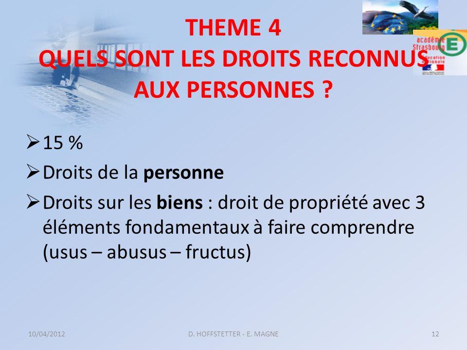 THEME 4 QUELS SONT LES DROITS RECONNUS AUX PERSONNES ? 15 % Droits de la personne Droits sur les biens : droit de propriété avec 3 éléments fondamenta