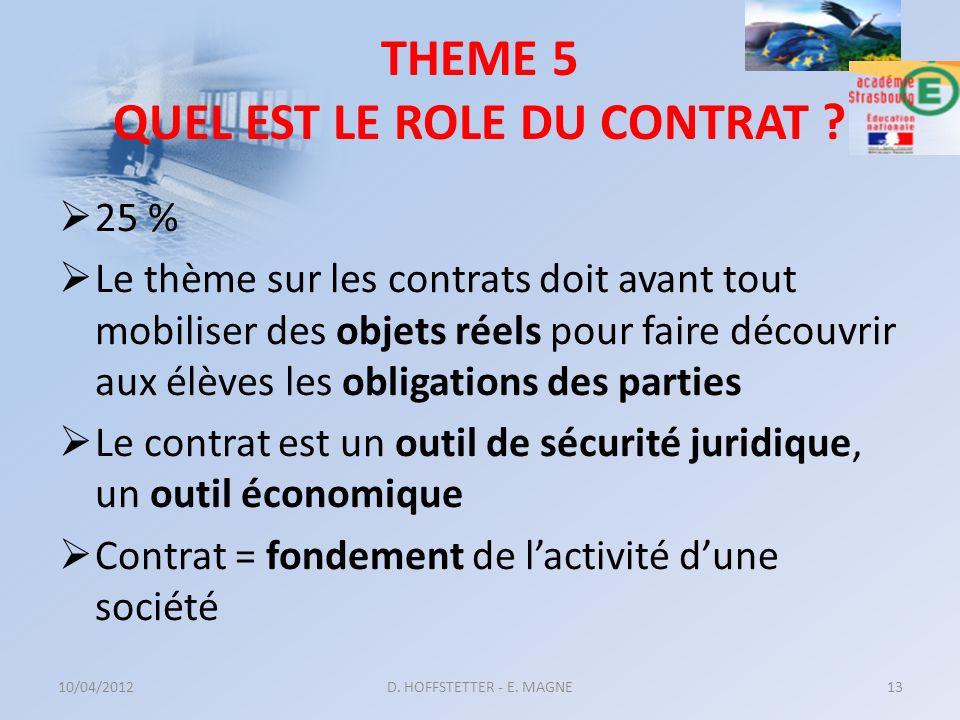 THEME 5 QUEL EST LE ROLE DU CONTRAT ? 25 % Le thème sur les contrats doit avant tout mobiliser des objets réels pour faire découvrir aux élèves les ob