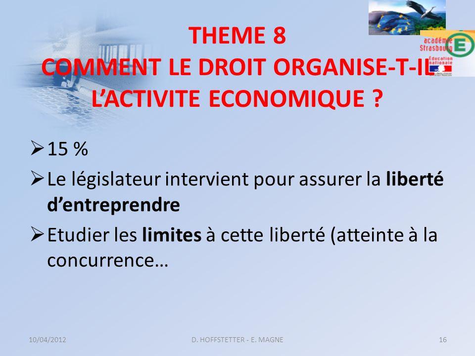 THEME 8 COMMENT LE DROIT ORGANISE-T-IL LACTIVITE ECONOMIQUE ? 15 % Le législateur intervient pour assurer la liberté dentreprendre Etudier les limites