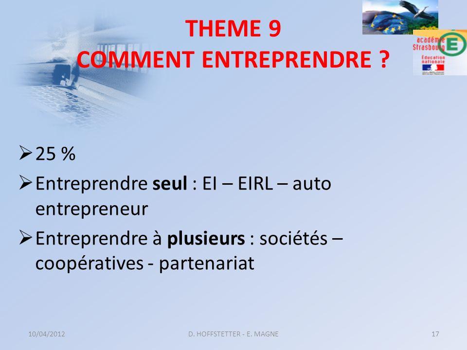THEME 9 COMMENT ENTREPRENDRE ? 25 % Entreprendre seul : EI – EIRL – auto entrepreneur Entreprendre à plusieurs : sociétés – coopératives - partenariat